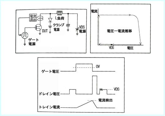 L負荷試験装置(MOS FET)